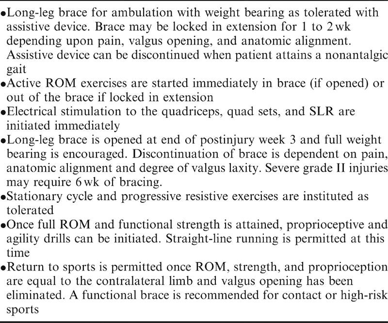 Medial Collateral Ligament Strain Of The Knee Morphopedics